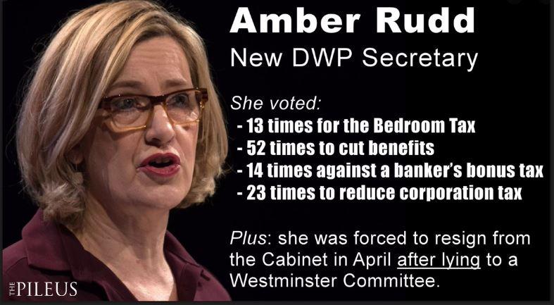 Calums List - Amber Rudd Ex DWP